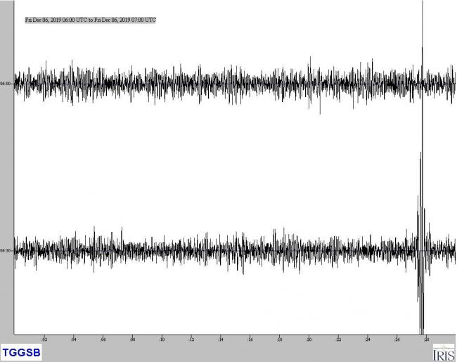 AFTERSHAKE: Seismic activity picked up this morning between 6am and 7am